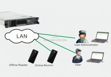 KMS Software Lite Version